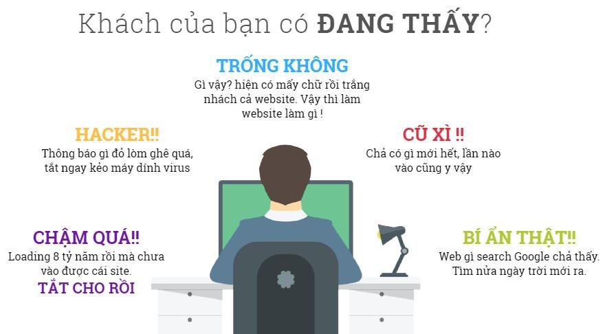 dich vu cham soc website chuyen nghiep