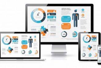 Thiết kế website tại Thủ Đức chuẩn SEO